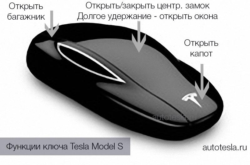 Ключ Tesla Model S
